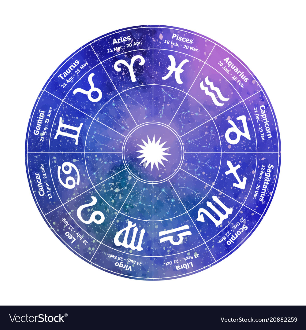Circle with signs of zodiac on watercolor