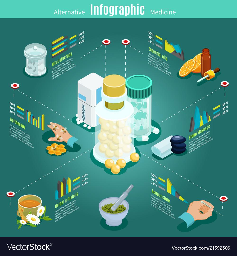 Isometric alternative medicine infographic concept