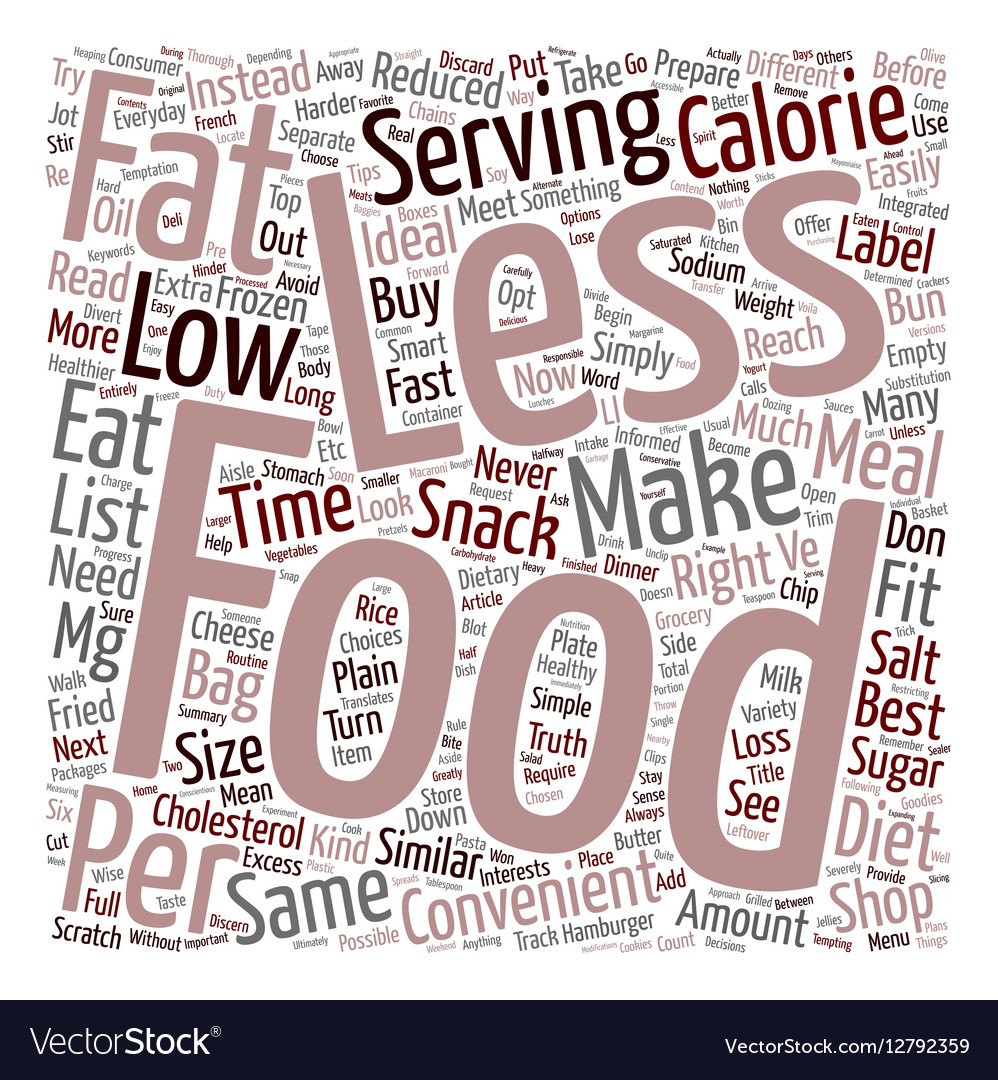 Convenience Food Tips text background wordcloud vector image