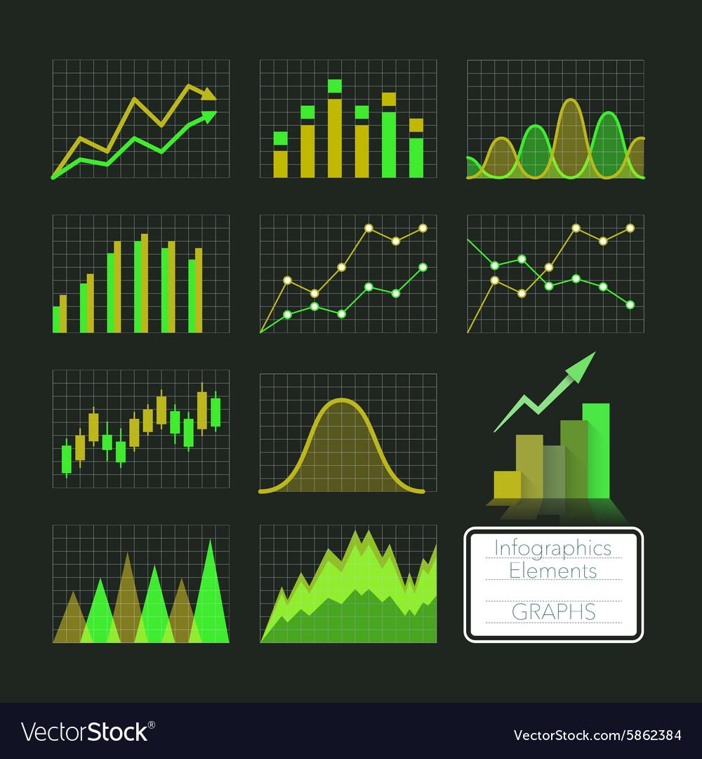 Set charts