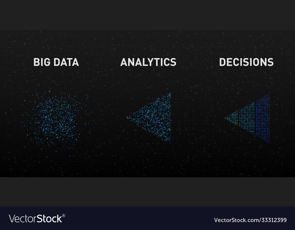 Visualization big data analytics process