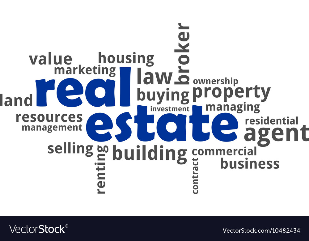 Word cloud real estate