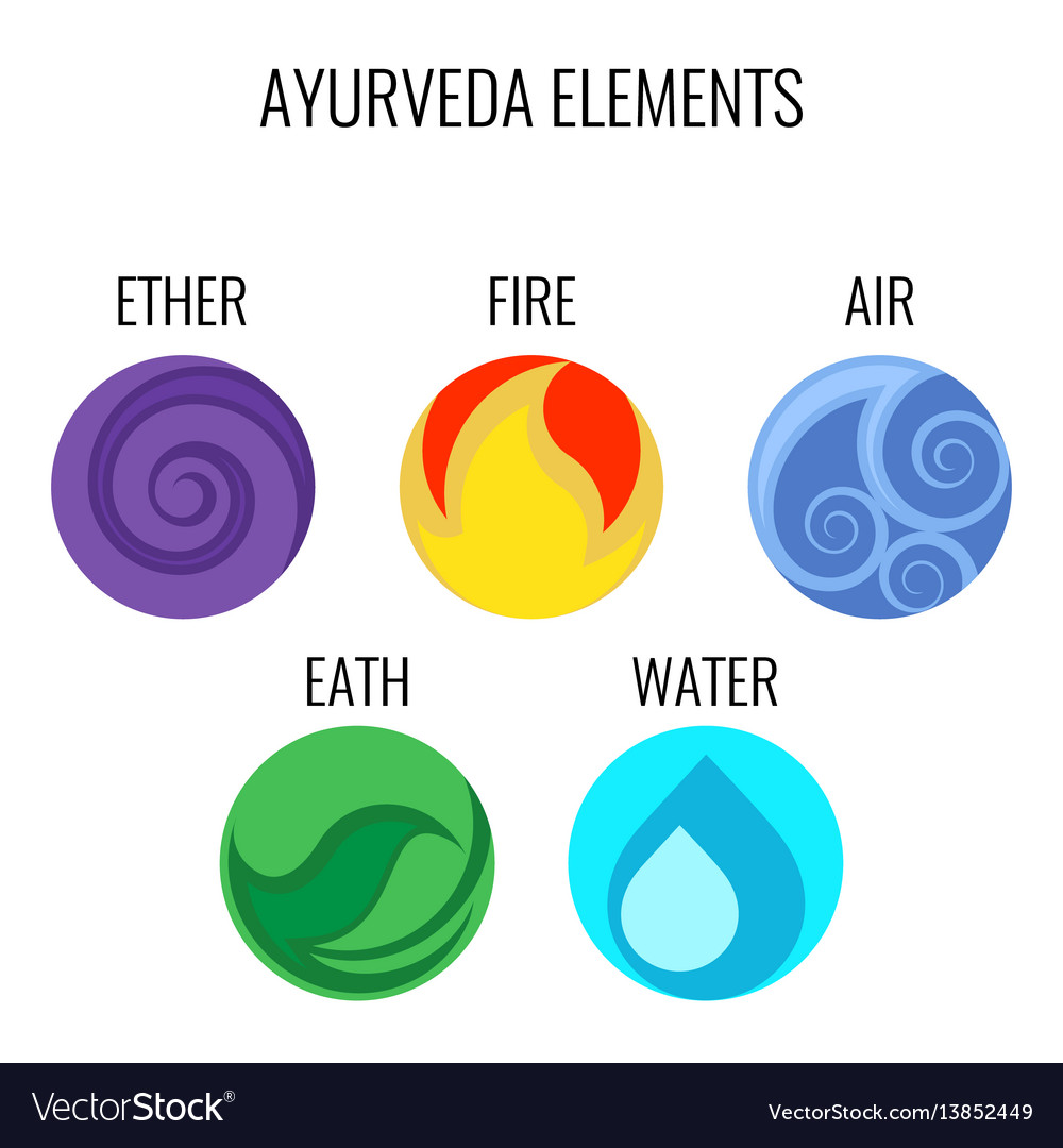 Ayurveda elements and doshas icons isolated