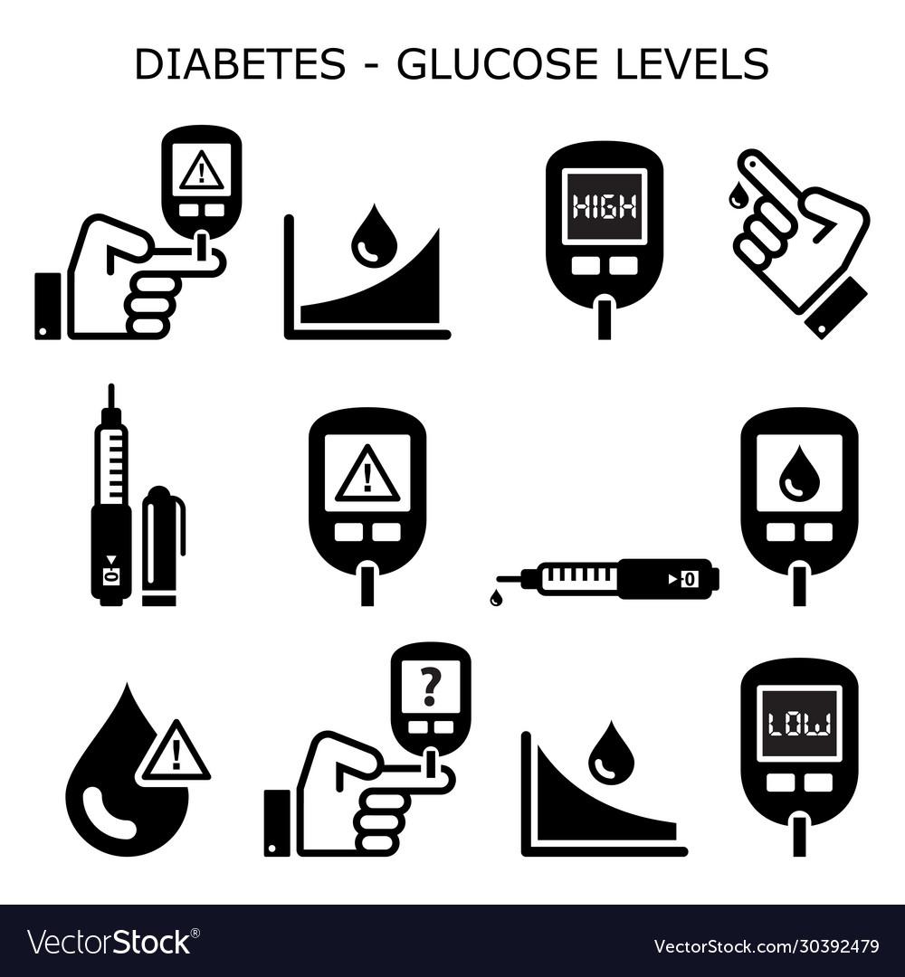 Diabetes diabetic healthcare icons set