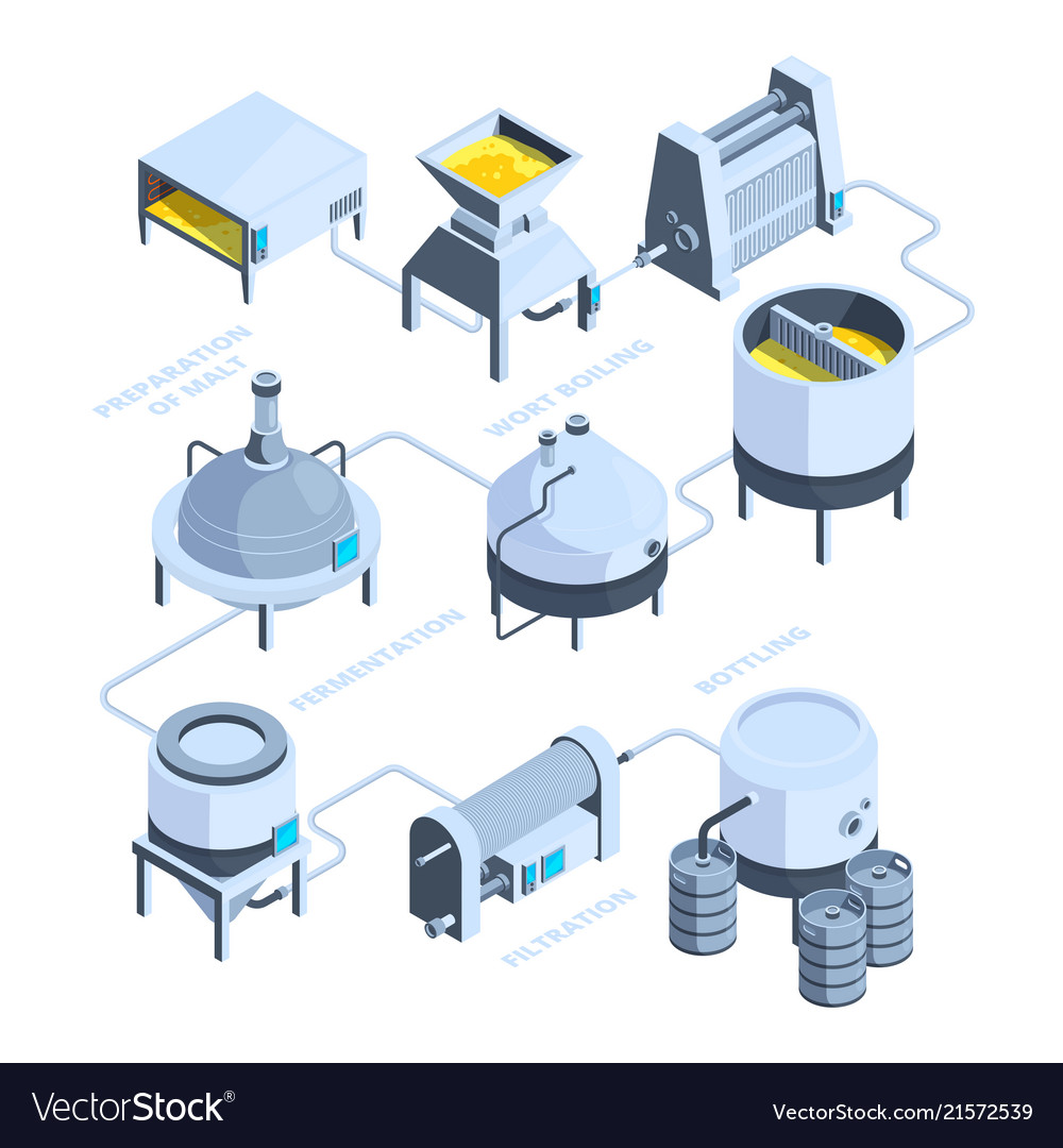 3d landscape of brewery isometric
