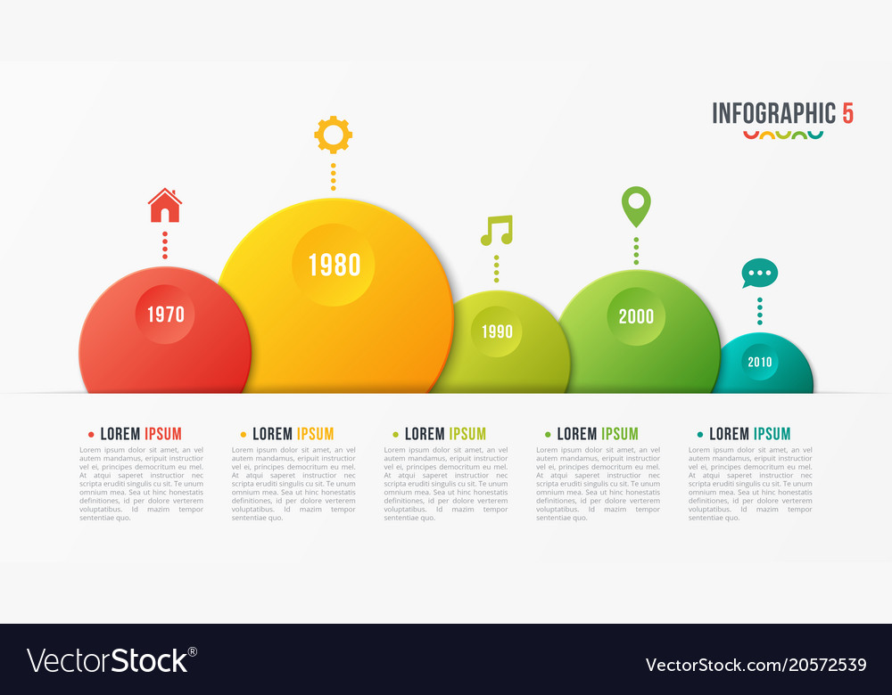 Paper style bubble shaped timeline chart