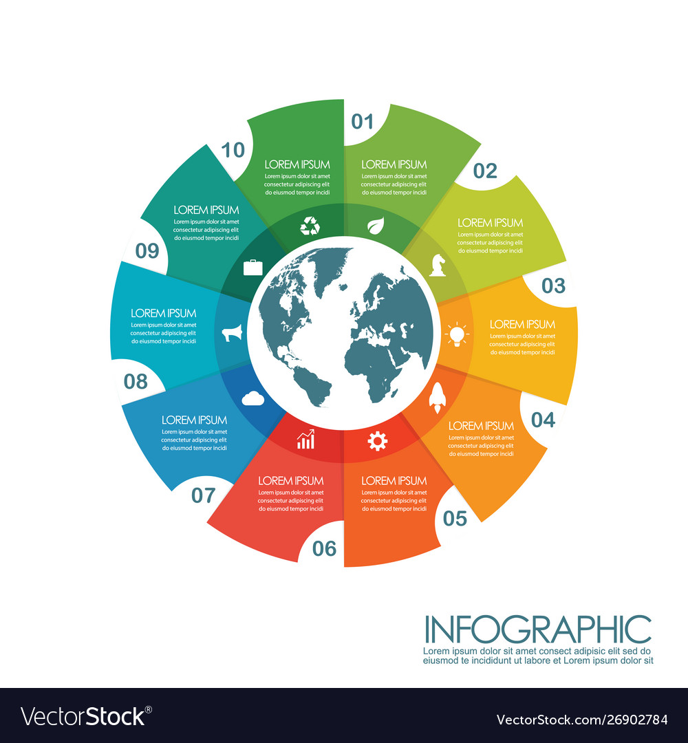 Infographic chart template