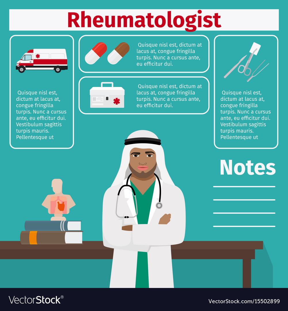 Rheumatologist and medical equipment icons