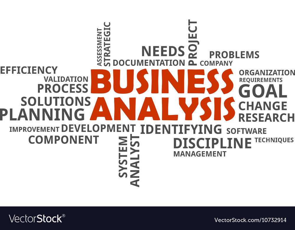 Word cloud business analysis