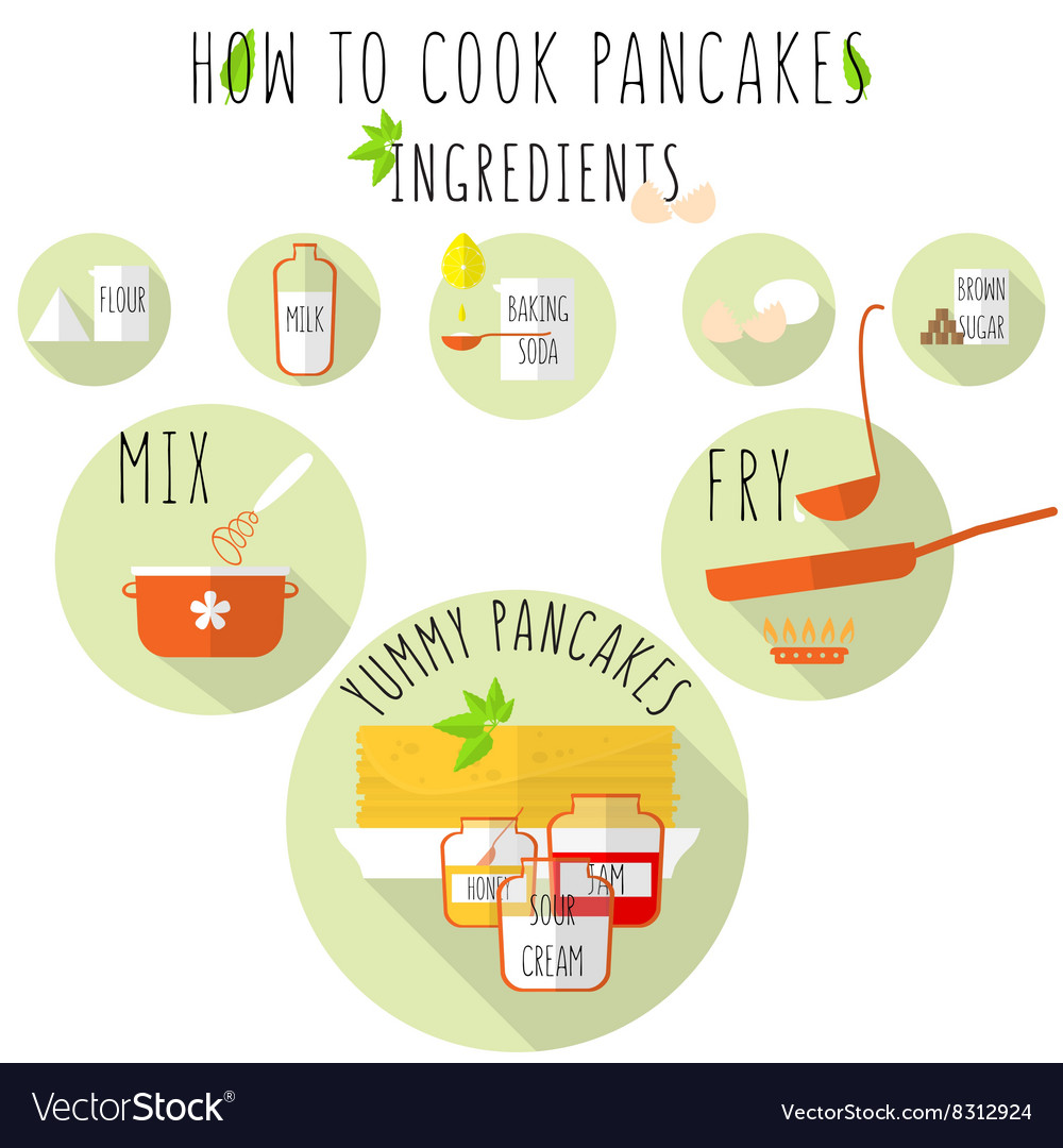 How to cook pancakes recipe flat style with long
