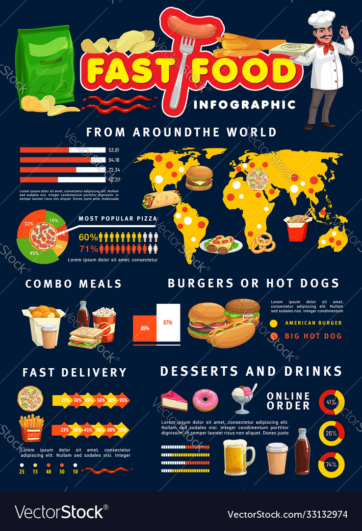 Fast food infographics burgers and pizza info