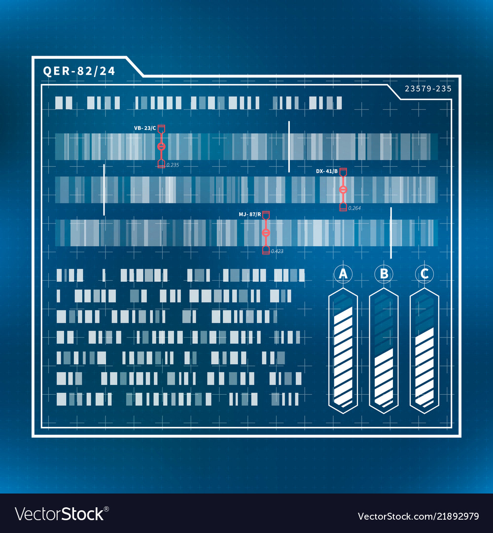 Futuristic science chart concept modern interface