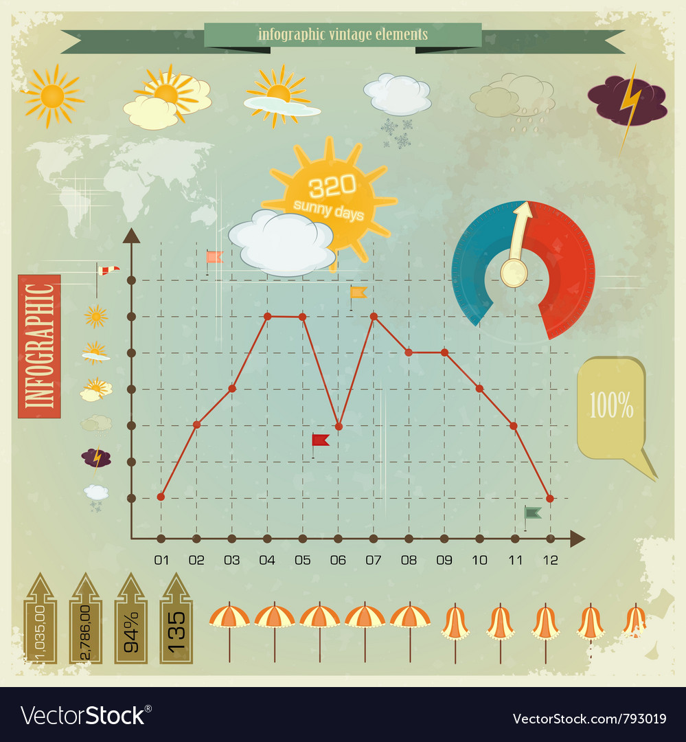 Vintage infographic weather icons