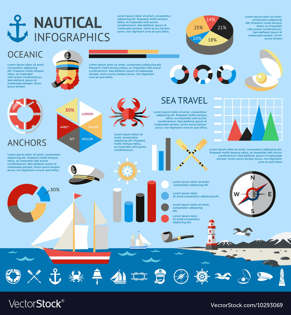 Nautical Colored Infographic