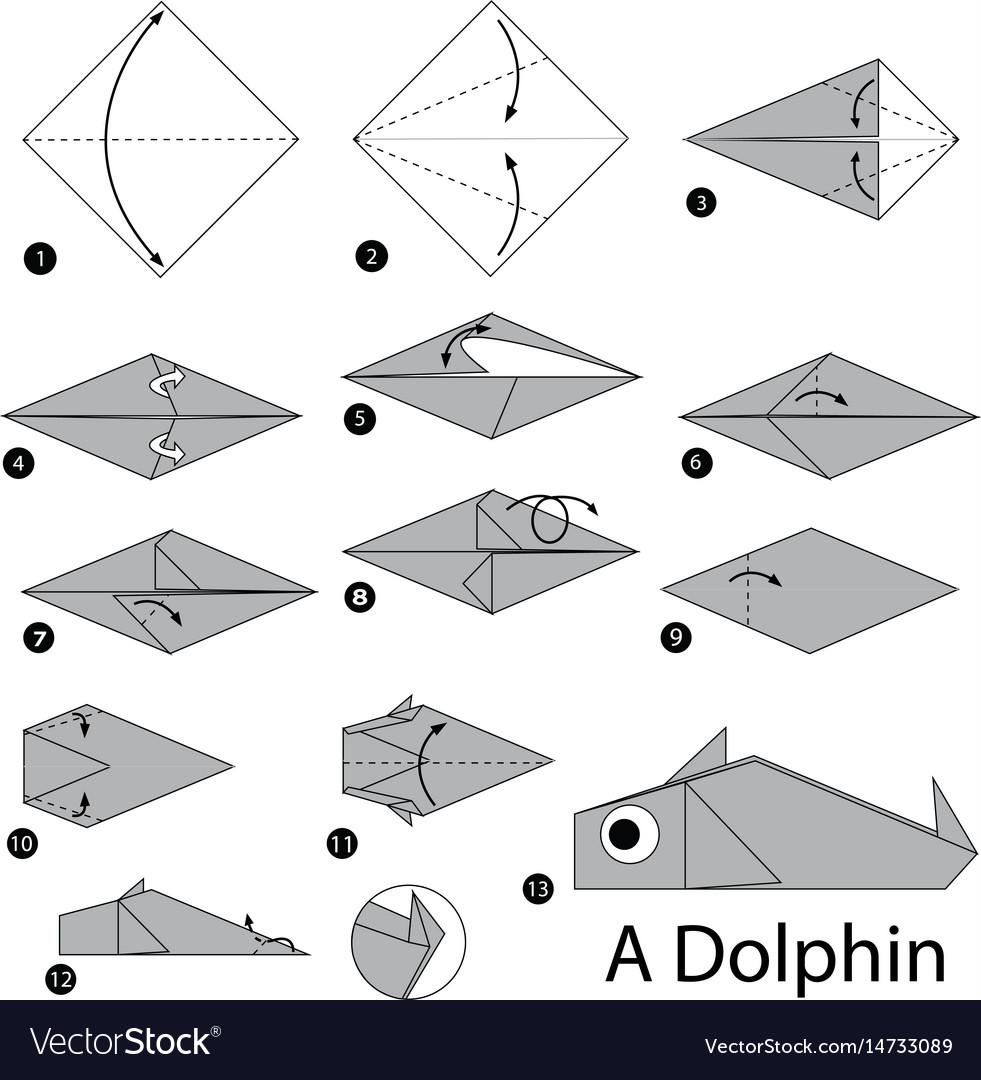How to Paint a Paper mache Dolphin #Kidscraft #Mache - Hobbycraft Blog   1080x981