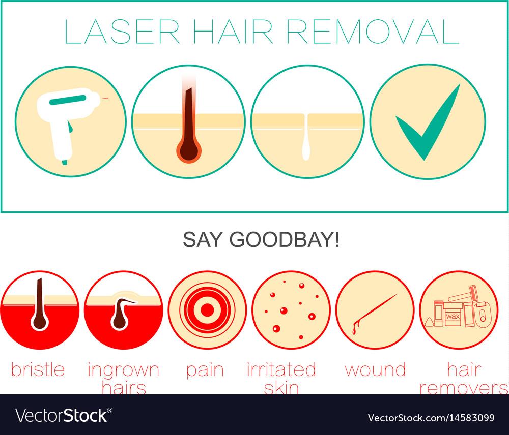 https://cdn5.vectorstock.com/i/1000x1000/30/99/laser-hair-removal-icon-depilation-and-epilation-vector-14583099.jpg