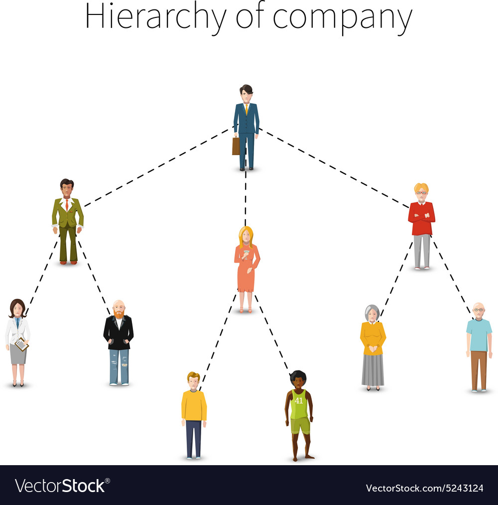 Hierarchy of company flat from 10