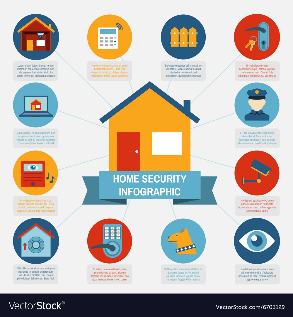 Home security infographic blocks composition