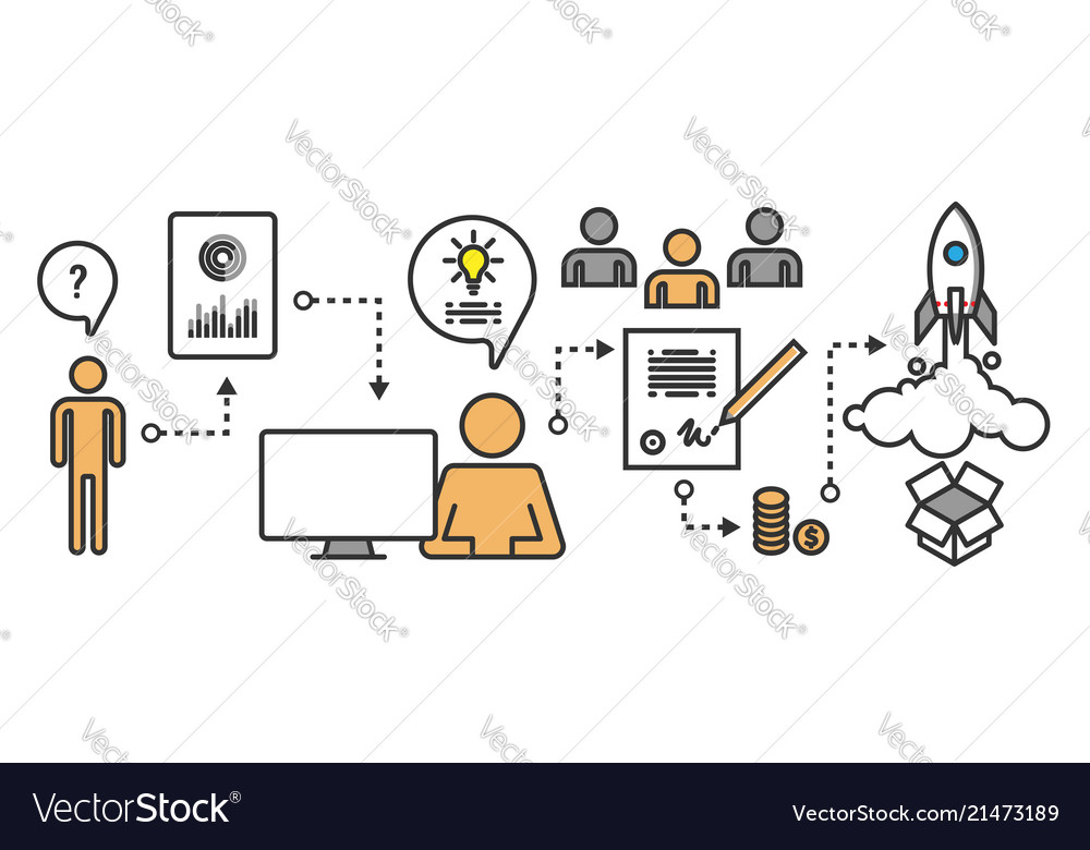 Creative set of business startup process with