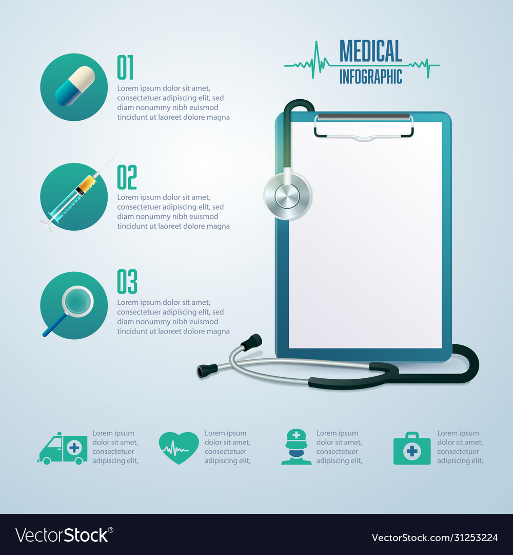 Medicalinfo