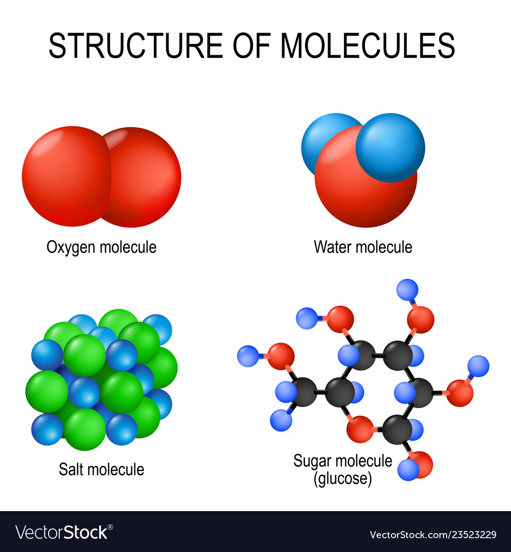 Structure of molecules oxygen gas water on