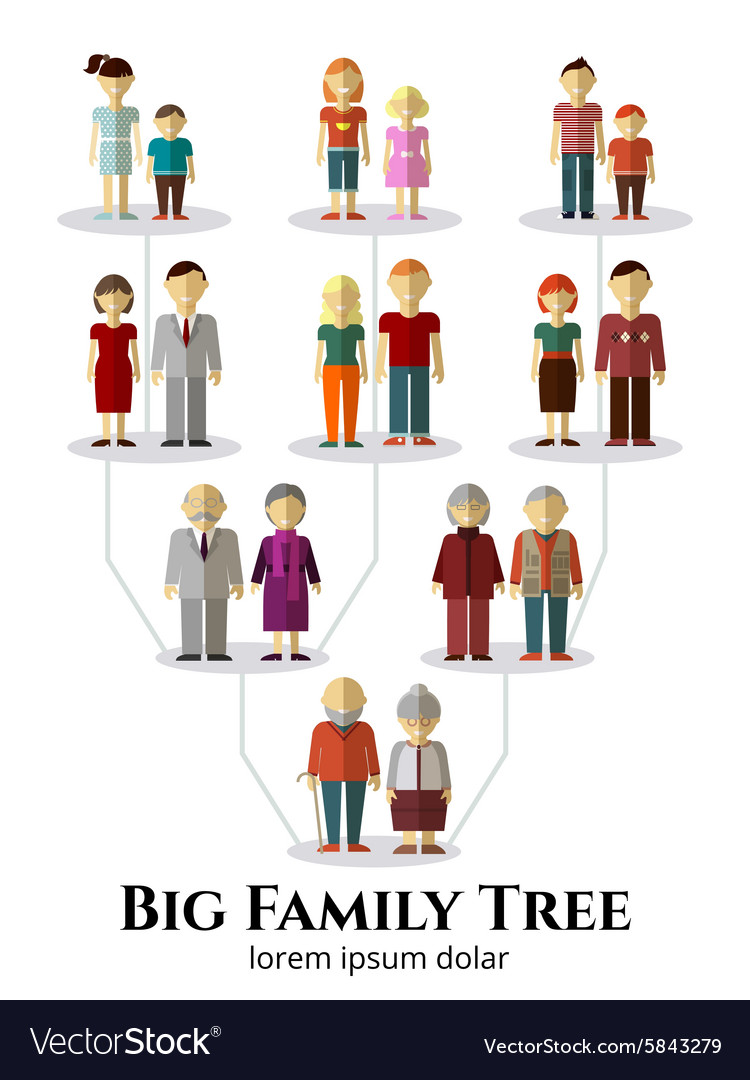 Family tree with people avatars of four