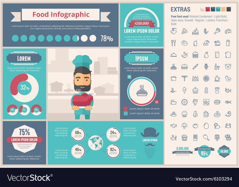 Food flat design Infographic Template