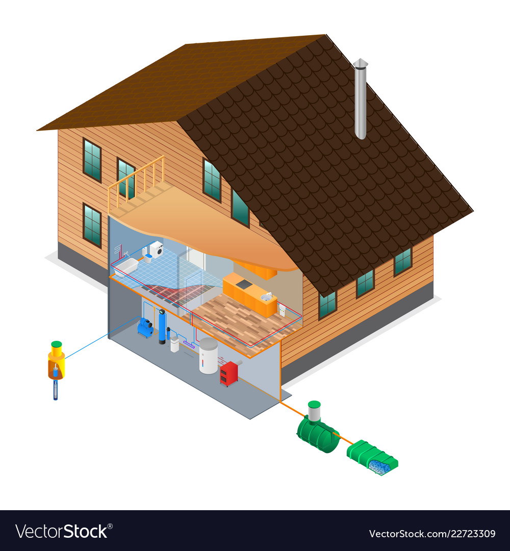 Scheme Of Water Supply And Heating Two Story House Vector Image