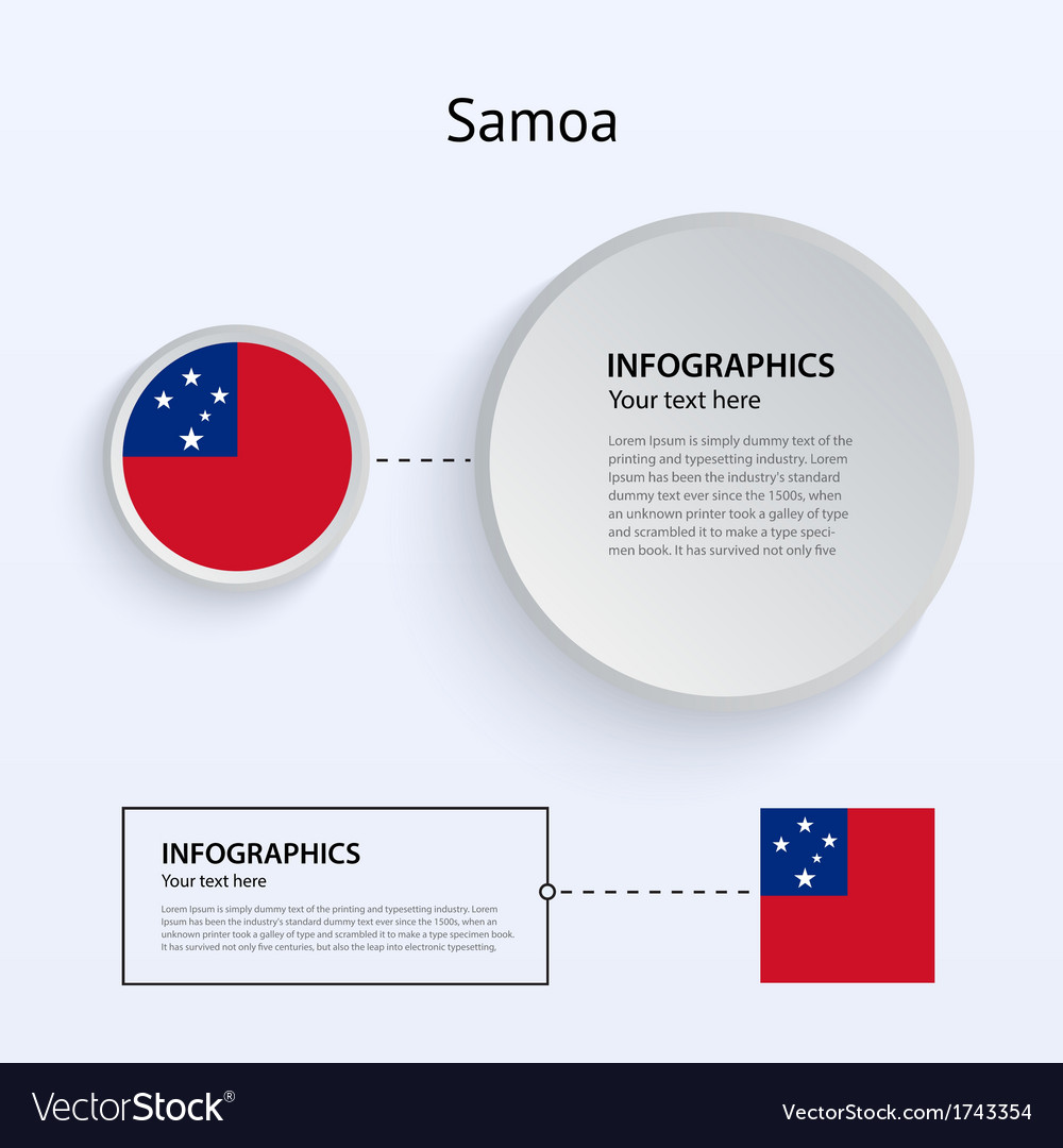 Samoa Country Set of Banners