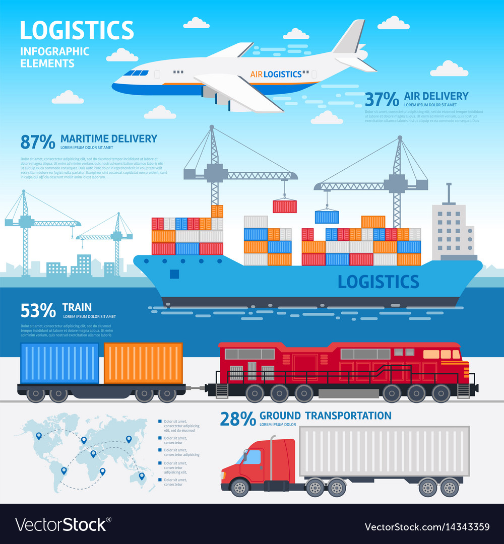 Logistics and transportation infographic elements vector image