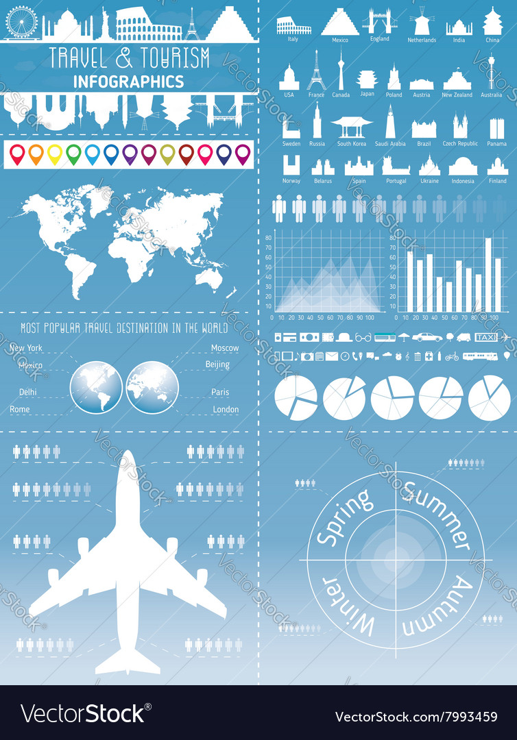 Travel Infographic set with landmarks icons