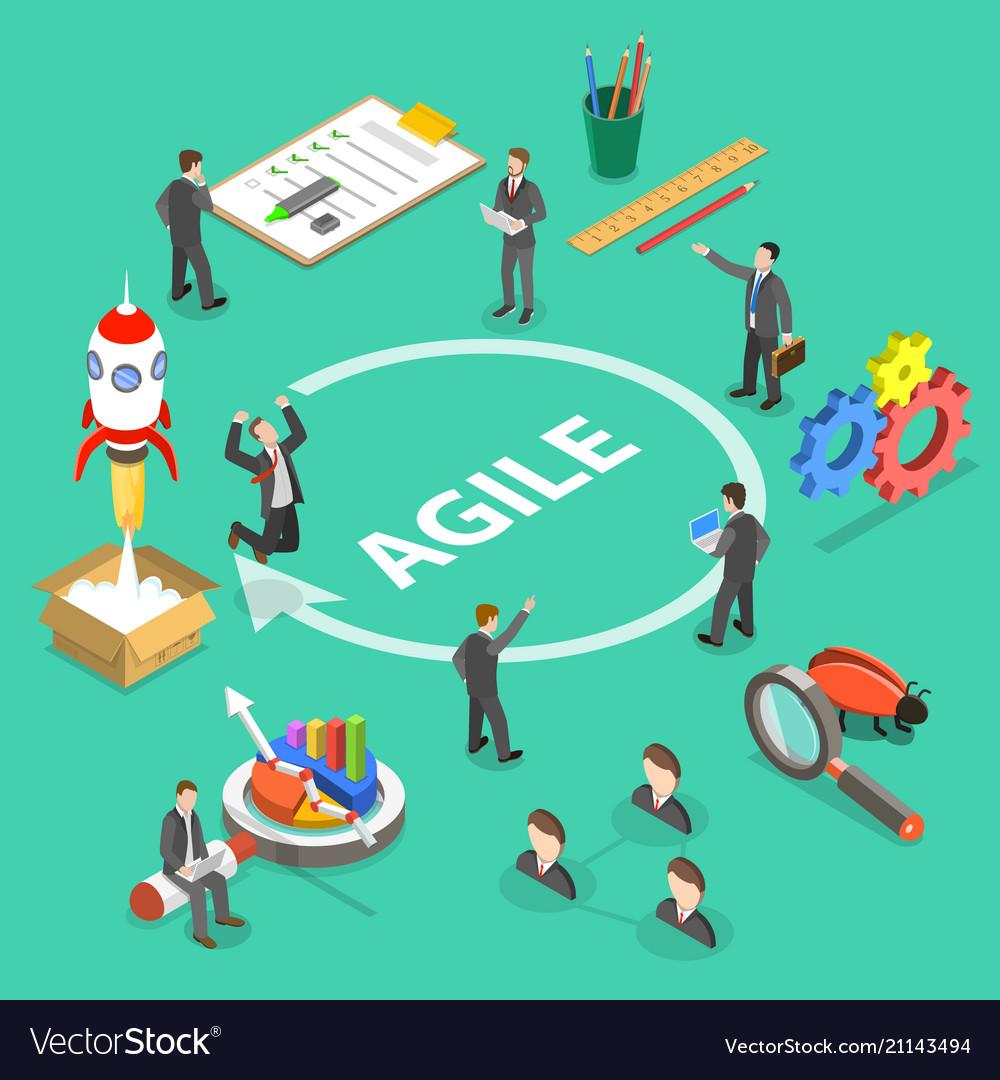 Agile development flat isometric concept