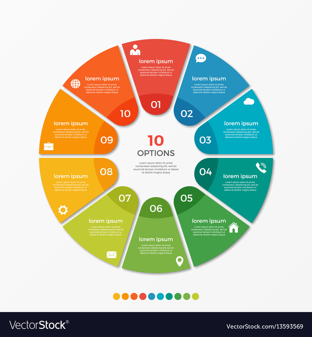 Circle chart infographic template with 10 options vector image ccuart Choice Image