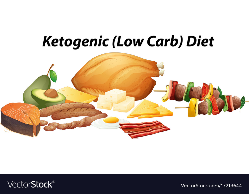Different types of food for ketogenic diet