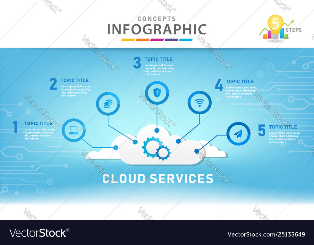 5 steps modern mindmap diagram with cloud concept