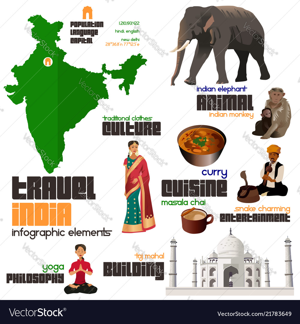 Infographic elements for traveling to india