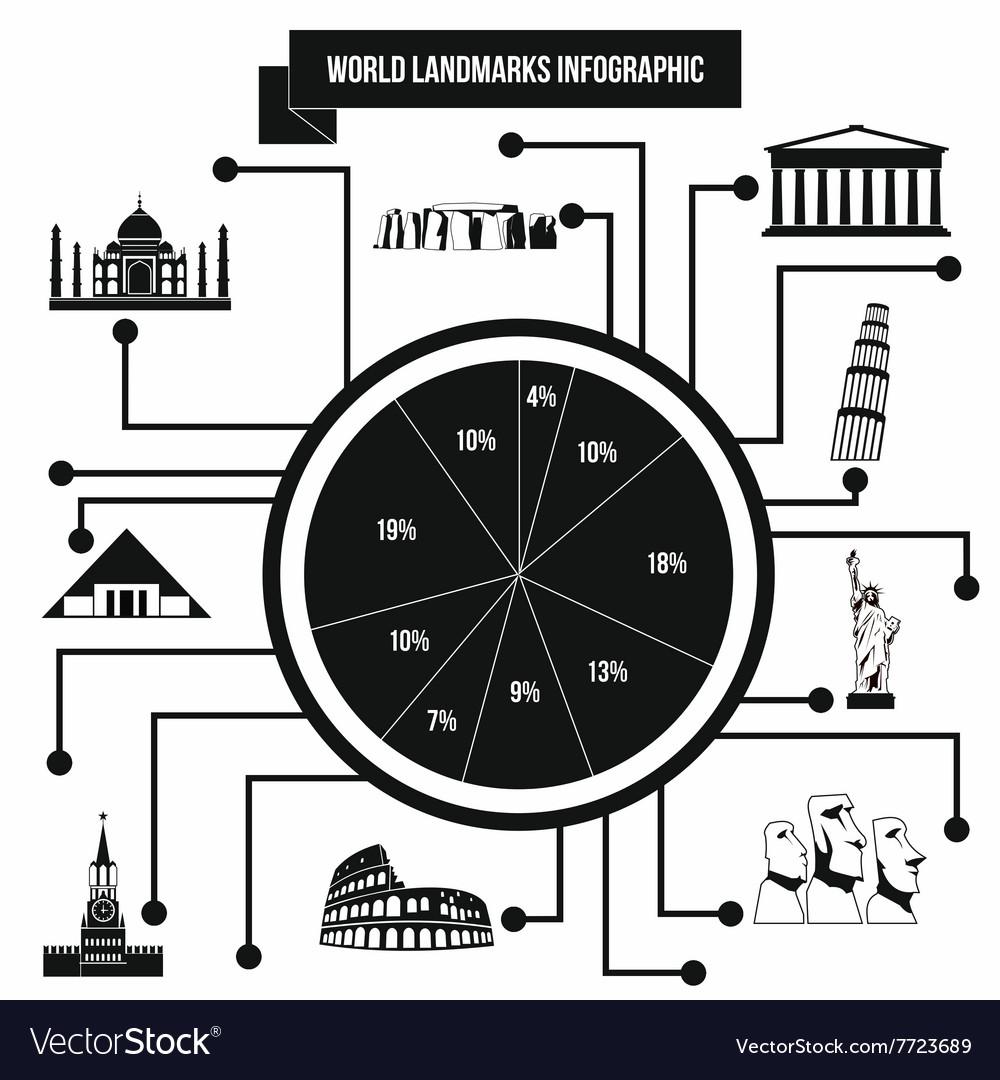 World landmarks infographic