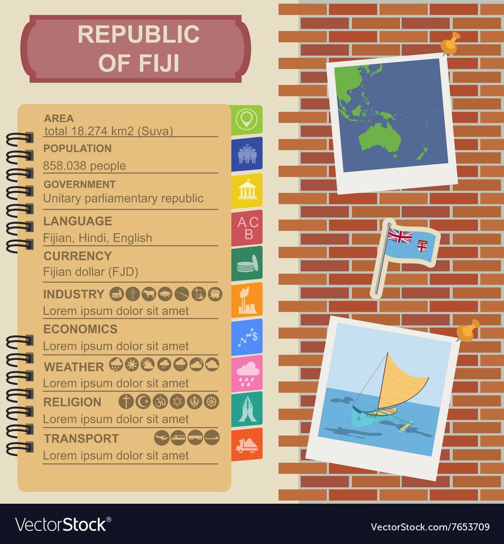 Fiji Infographics Statistical Data Sights