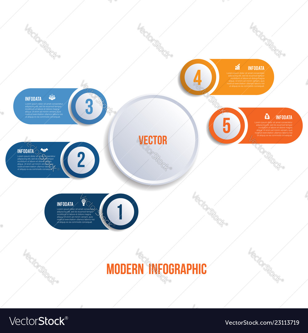 Visualization of business presentations by modern
