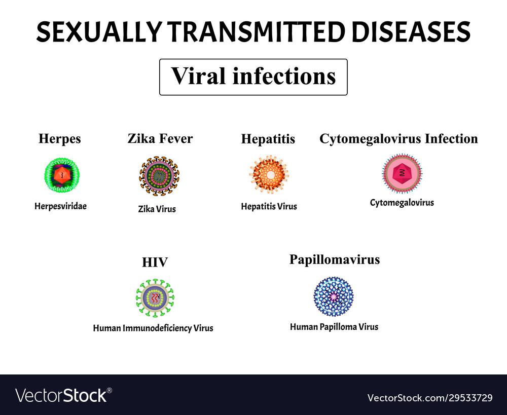 Csöbörből vödörbe: HPV fertőzöttek között több lesz a HIV fertőzött?