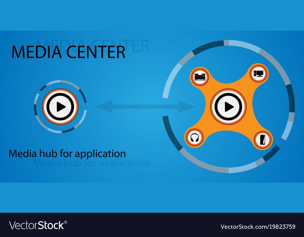 Media hub for applications