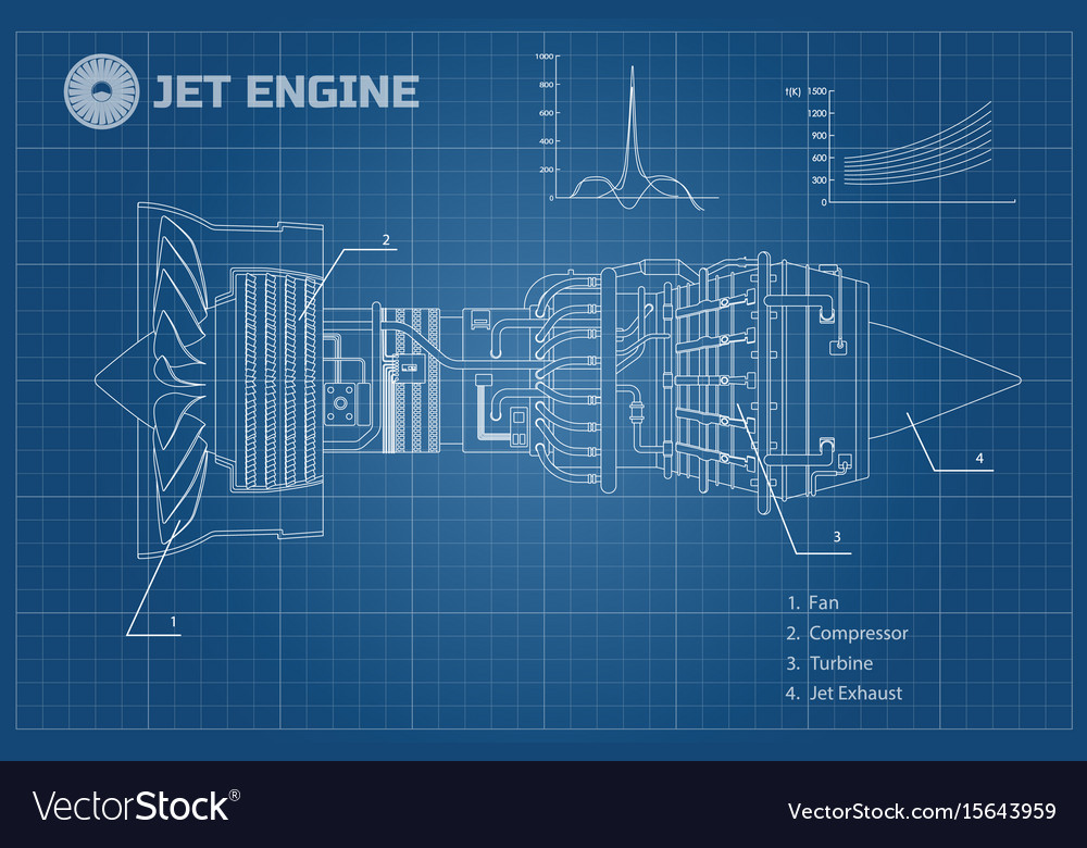 Jet engine industrial blueprint