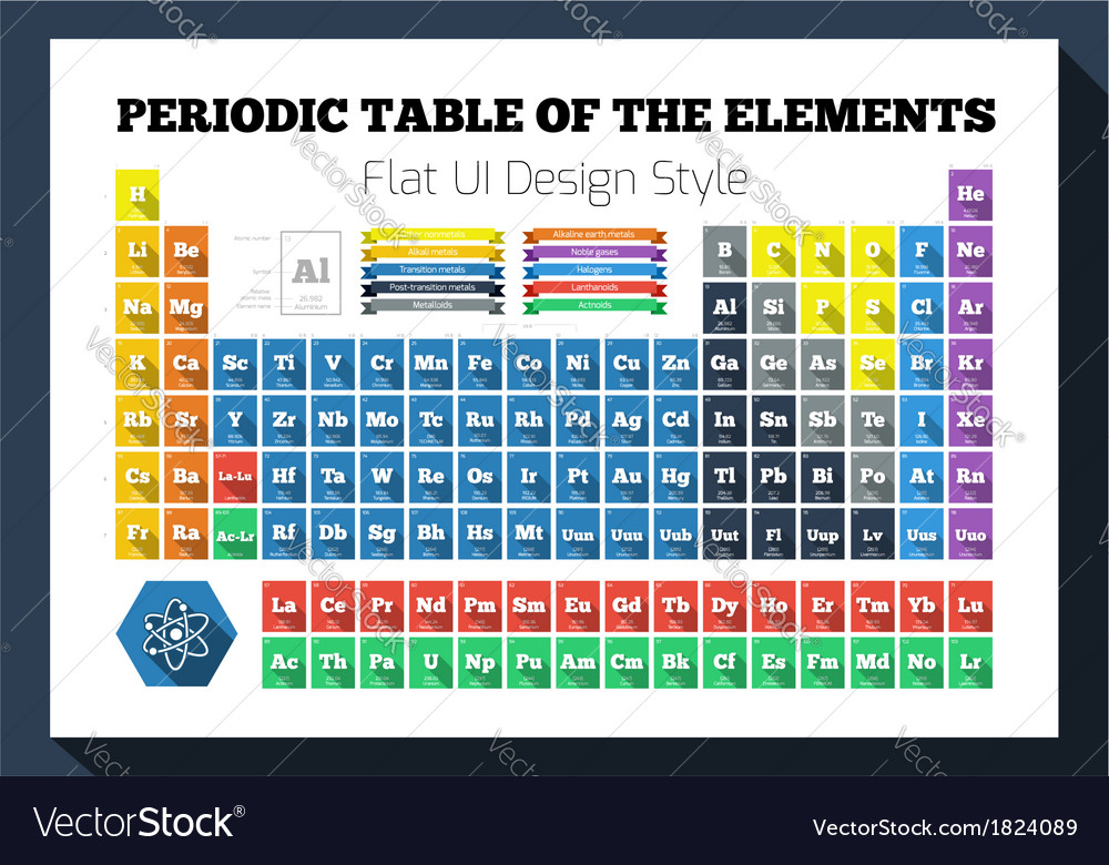 Flat periodic table of the chemical elements vector image urtaz Choice Image