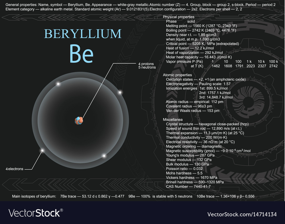 beryllium vector image
