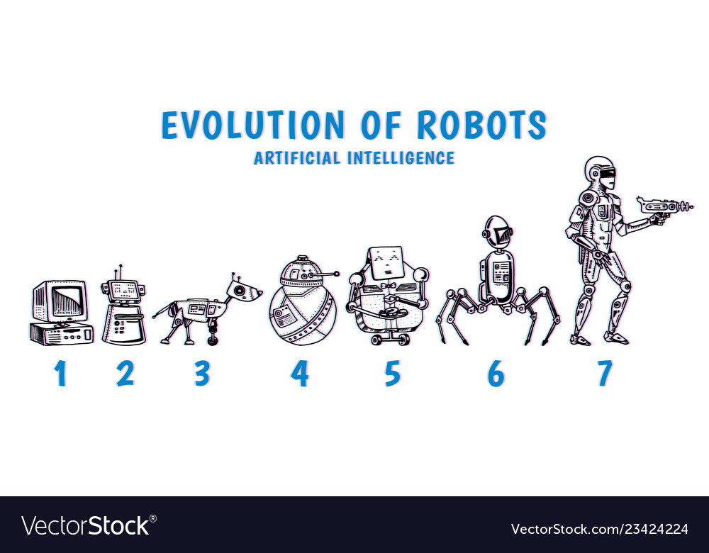 Robots and technology evolution stages