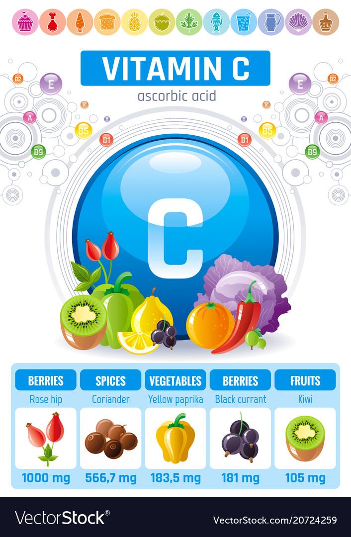 Ascorbic acid vitamin c rich food icons healthy