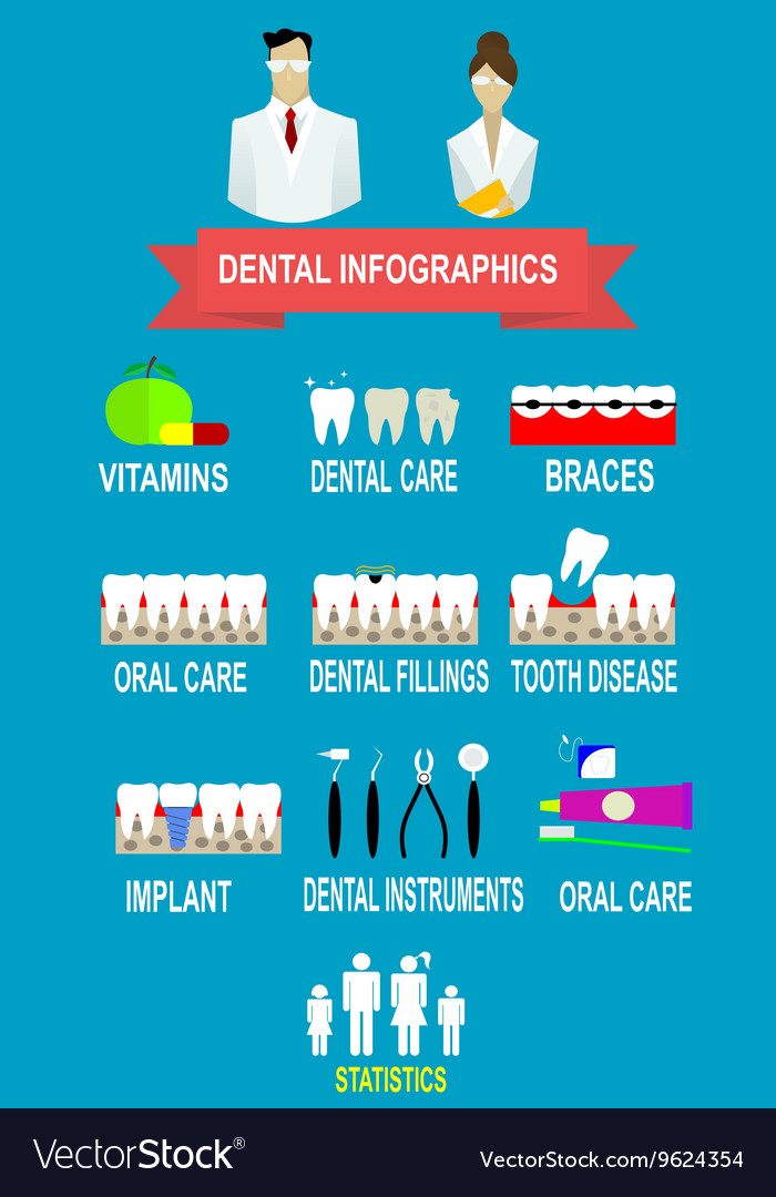 dental-and-teeth-care-infographics-treat