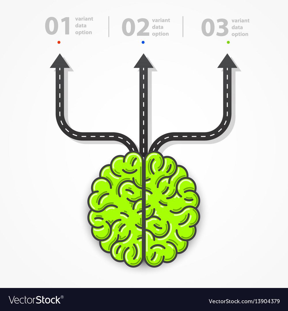 Cartoon green brain sign and three options clean
