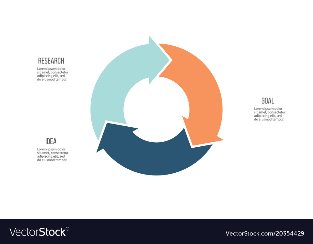 Business infographics circle with 3 parts arrows