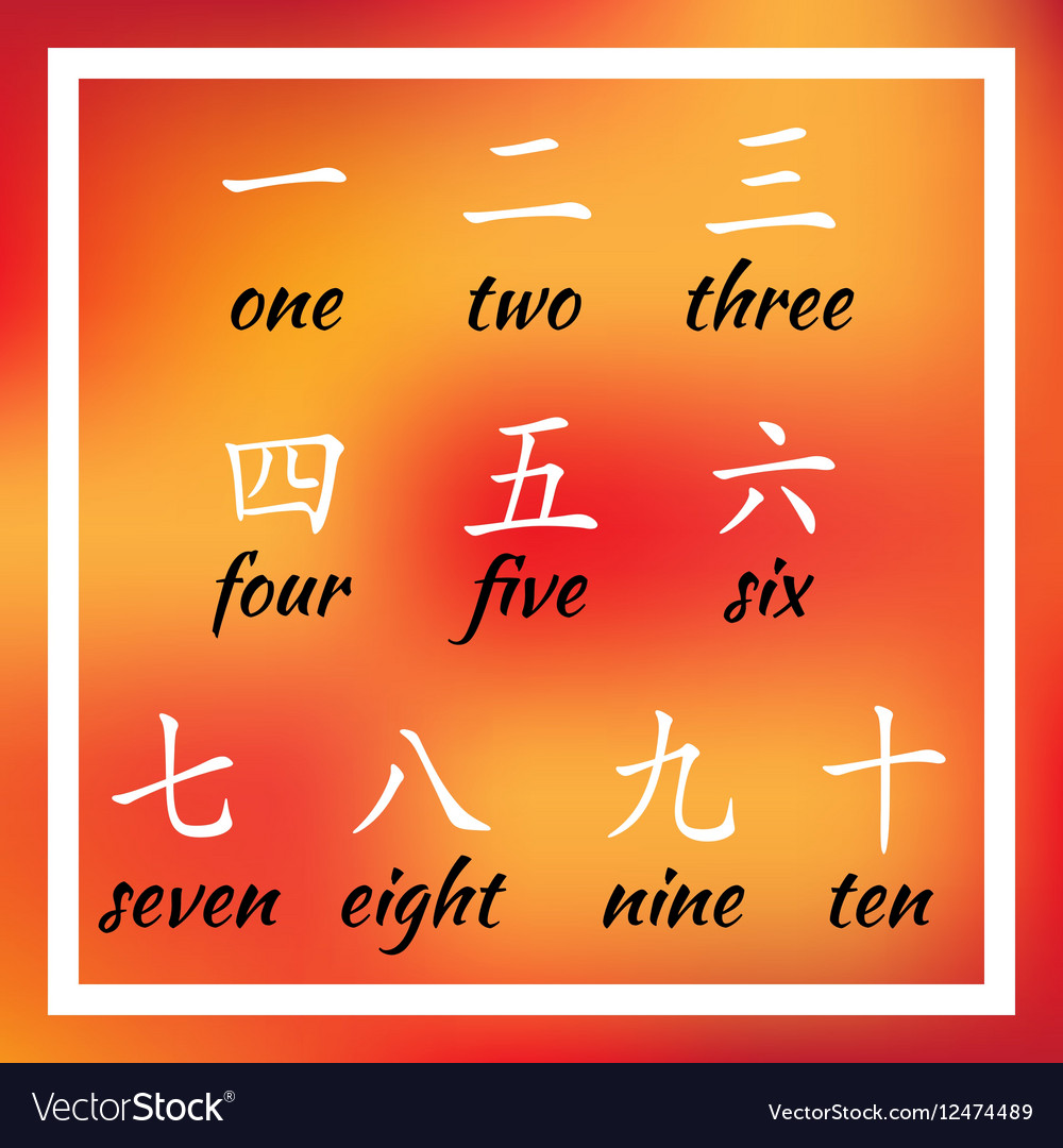 Chinese hieroglyphs numbers vector image